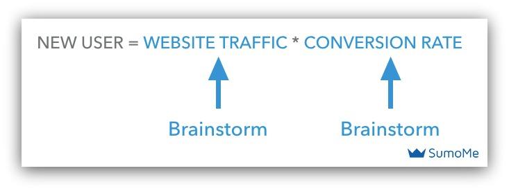 marketing science