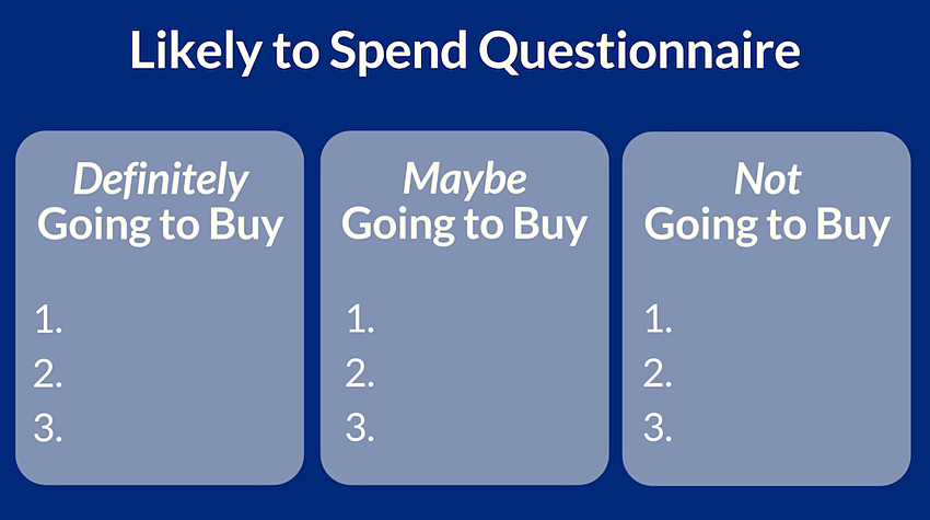Executive Engagement: Likely to Spend Questionnaire