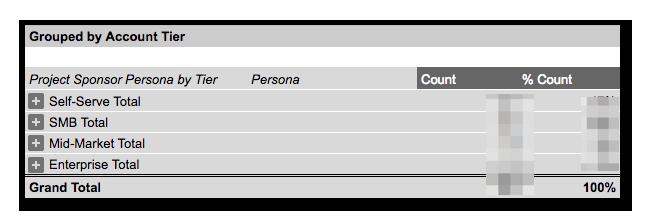 PersonaBreakdown3