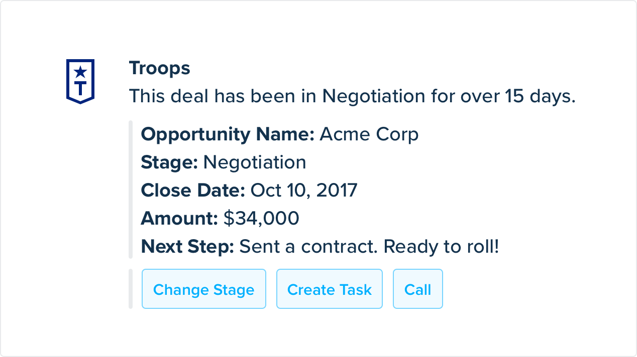 Everything You Need to Create a Successful Sales Plan - Troops.ai