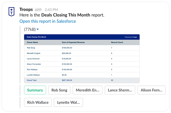 Here is the Deals Closing This Month report