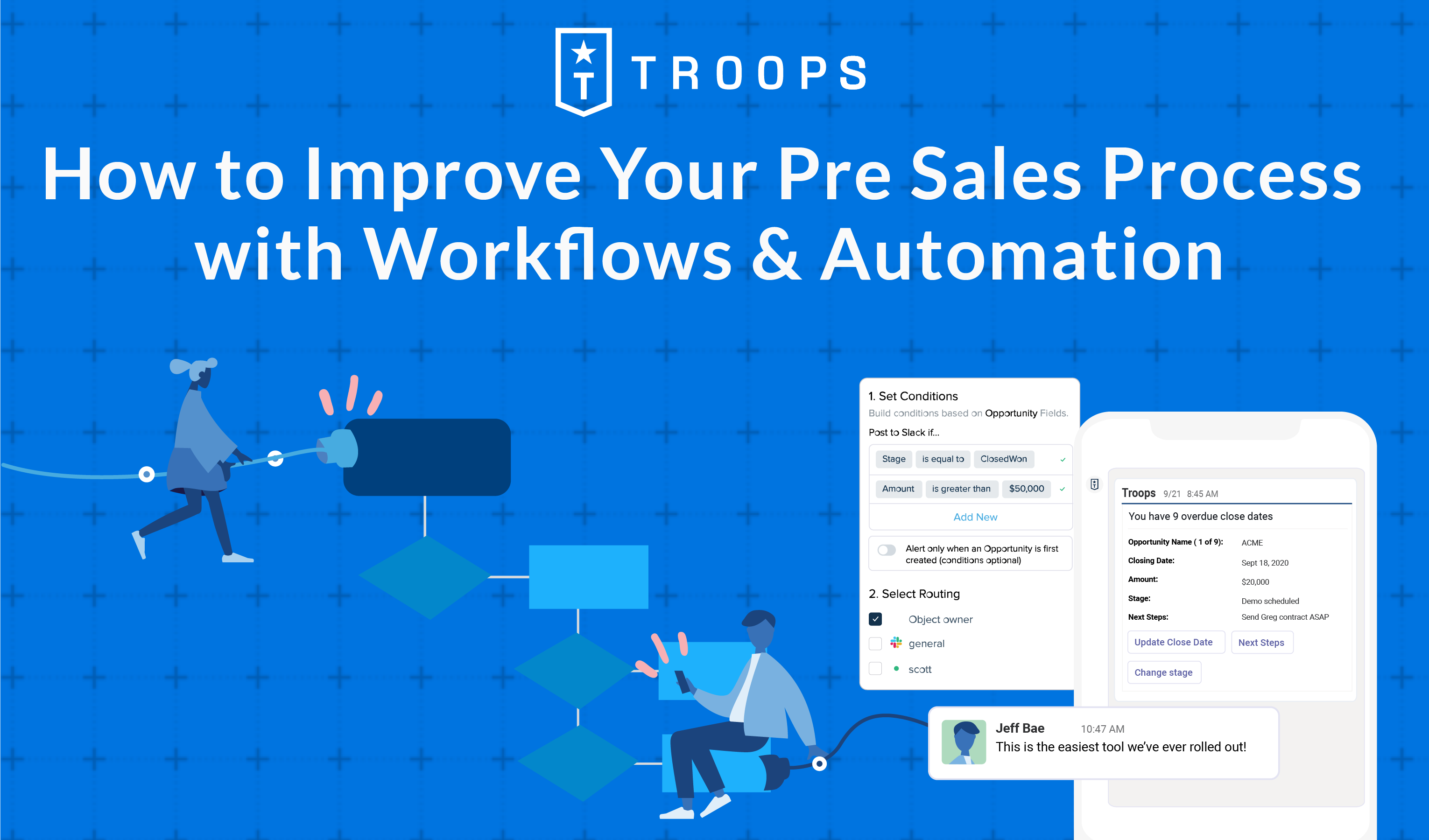 How to Improve Your Pre Sales Process with Workflows & Automation