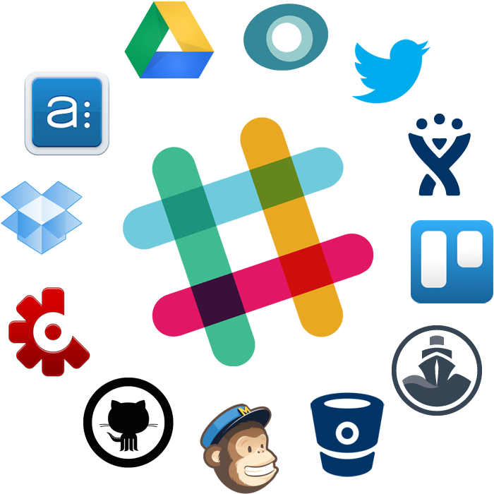 4 Slack Workflows That Can Help You Better Understand Customers