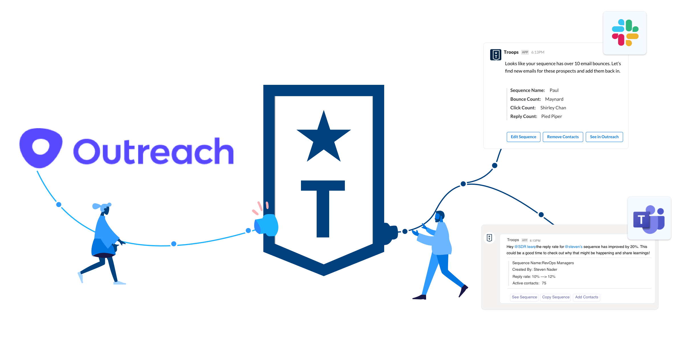Troops Now Connects Outreach with Slack and Microsoft Teams