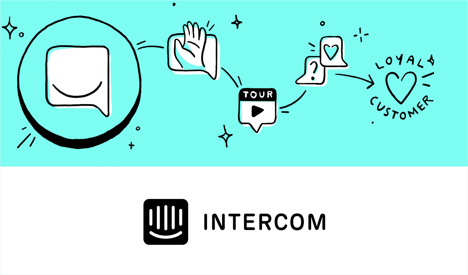 Intercom increases average deal size 261% using Troops to roll out, reinforce, and scale Force Management sales training