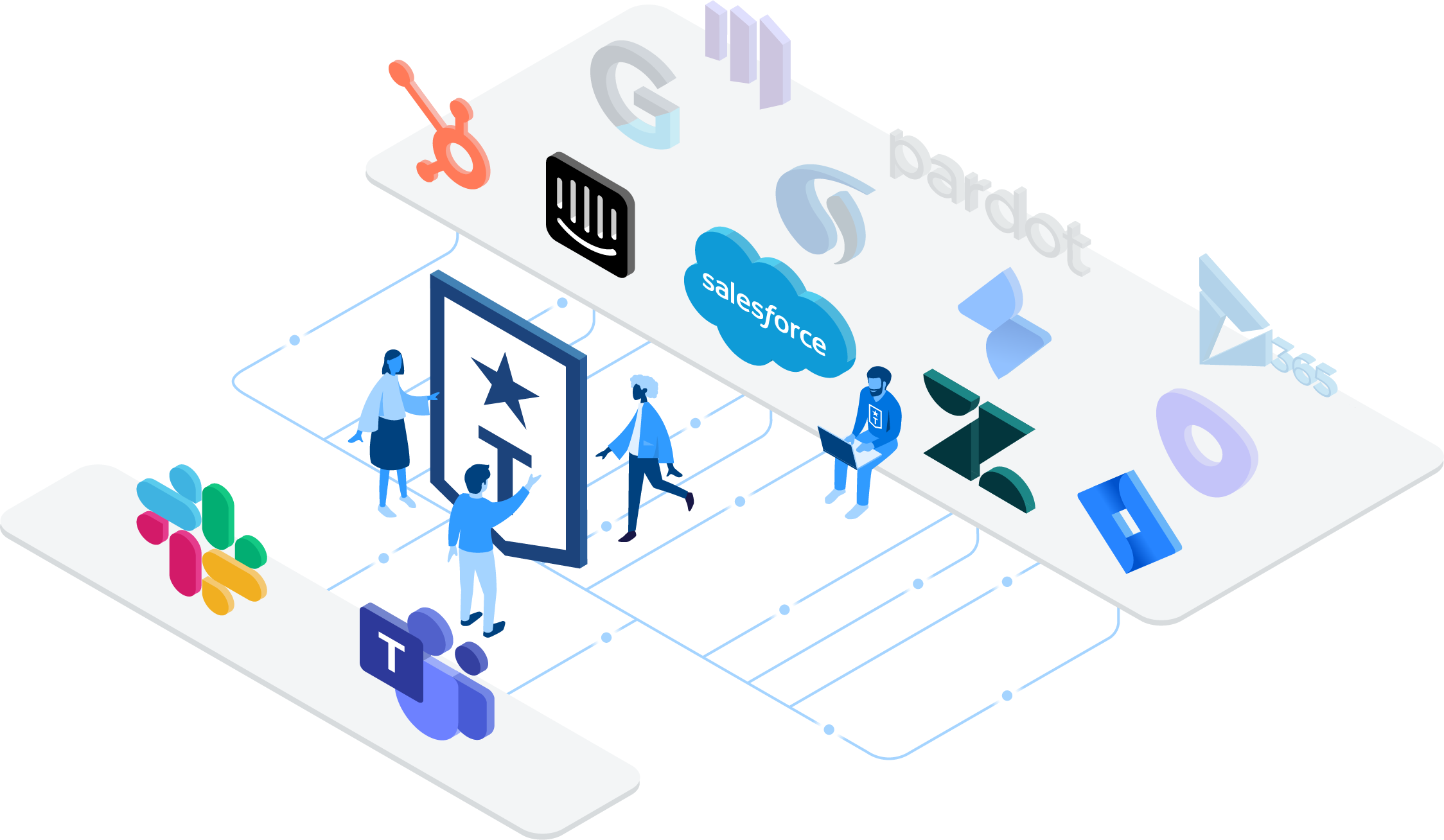 Introducing the Troops Revenue Communications Platform